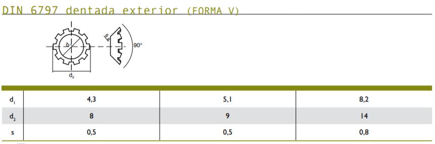 DIN 6797 FORMA V