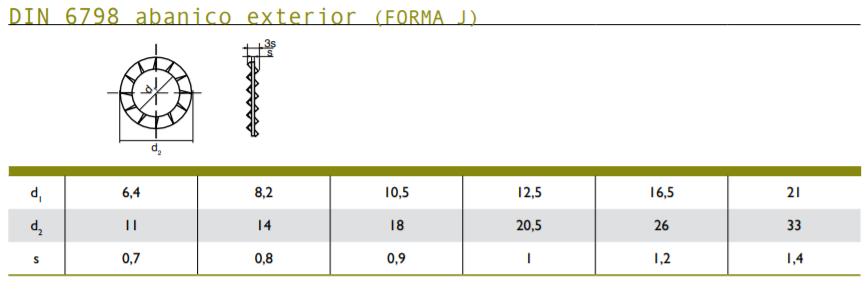 DIN 6798 FORMA J