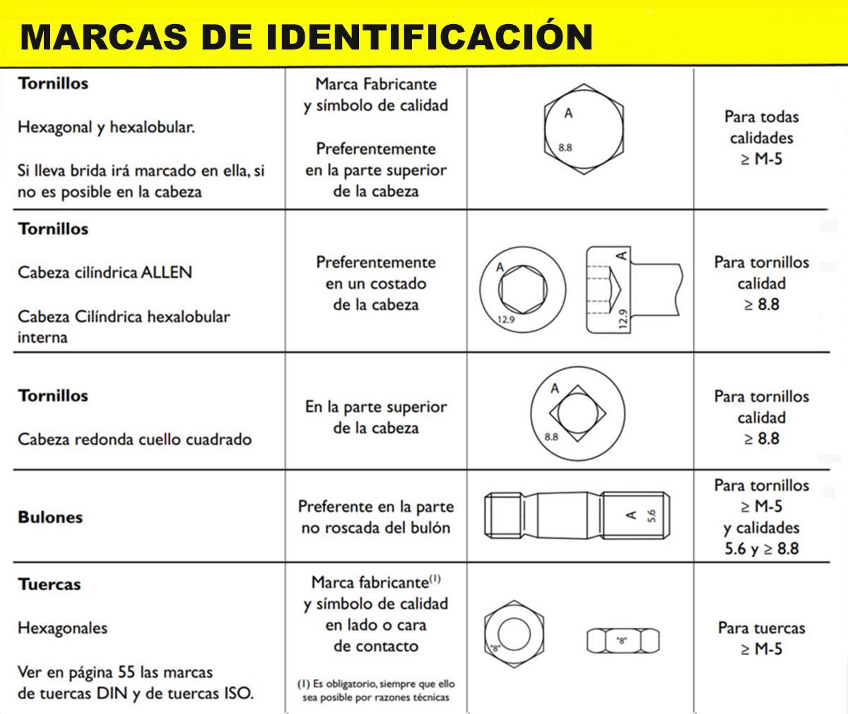 marcas identificación_2